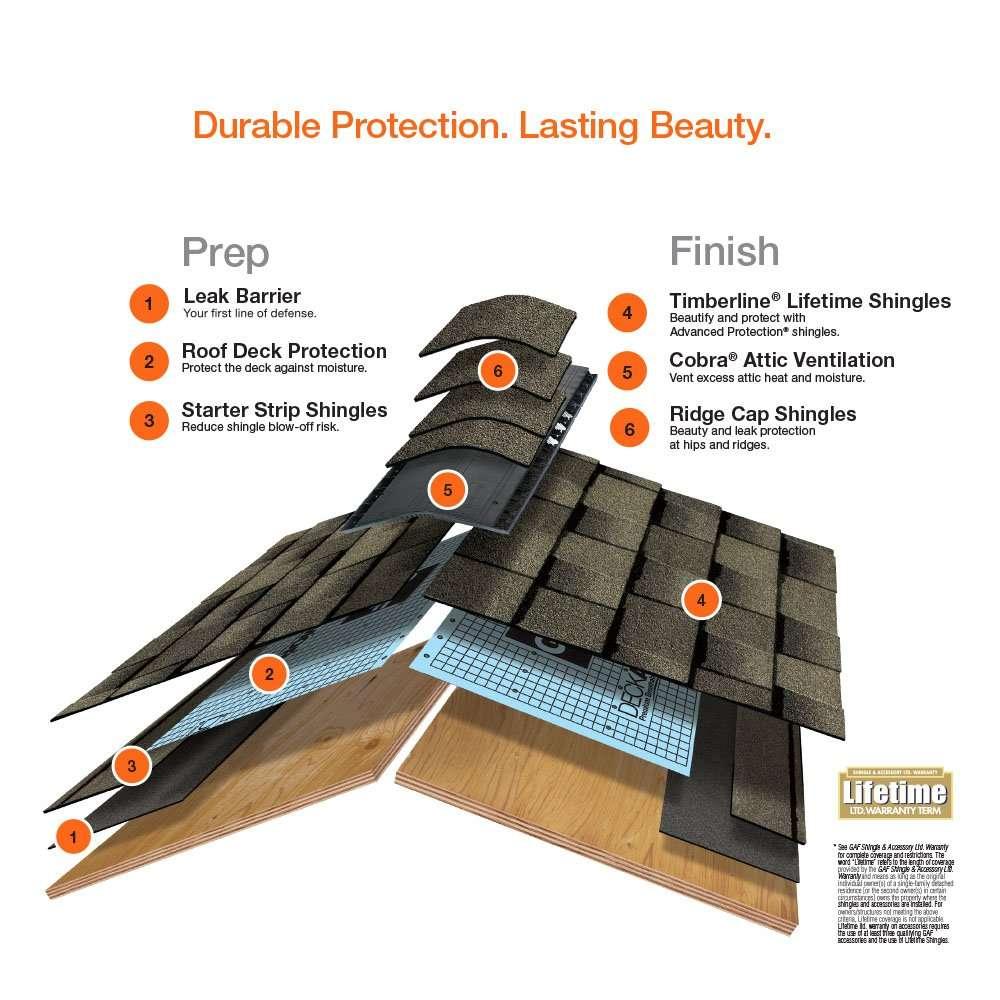 charcoal-gaf-roof-shingles-0489180-66_1000